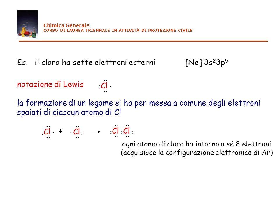 Es. il cloro ha sette elettroni esterni [Ne] 3s23p5 notazione di Lewis